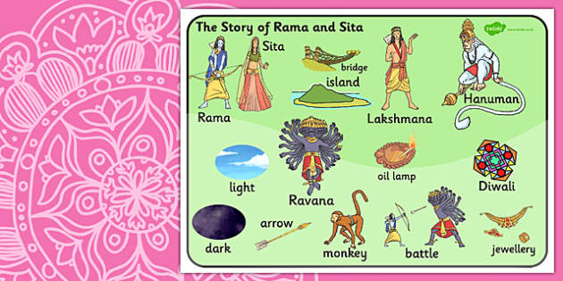 The Story of Rama and Sita Word Bank - diwali, hinduism, religion
