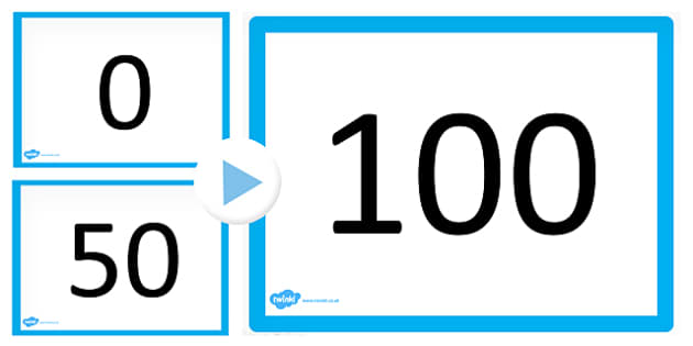 0-100 Counting Forwards and Backwards PowerPoint - counting