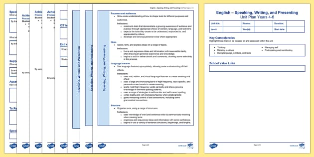 New Zealand English Years 4 6 Unit Plan Template - New Zealand Class Management, lesson planning, planning, planning template, speaking and listening,