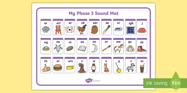 Phase 3 Sound Mat Alphabetical Order- phase 3, phase three, sound mat, alphabetical order, phase three sound mat, alphabet, sounds, letters