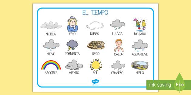 Tapiz de vocabulario el tiempo el tiempo sol nube hielo - Ver el tiempo en utrera ...