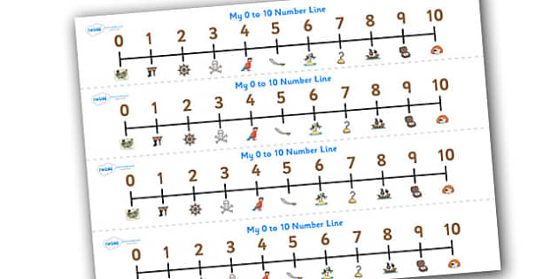 Pirates Number Line (0-10) - Pirates, Maths, Math, numberline, numberline display, Pirate, Topic, cutting, fine motor skills, activity,  pirate, pirates, treasure, ship, jolly roger, ship, island, ocean