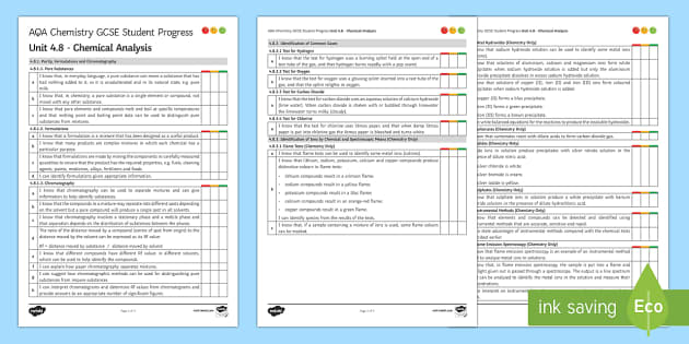 AQA Chemistry Unit 4.8 Chemical Analysis Student Progress Sheet - Student Progress Sheets, AQA, RAG sheet, Unit 4.8 Chemical Analysis