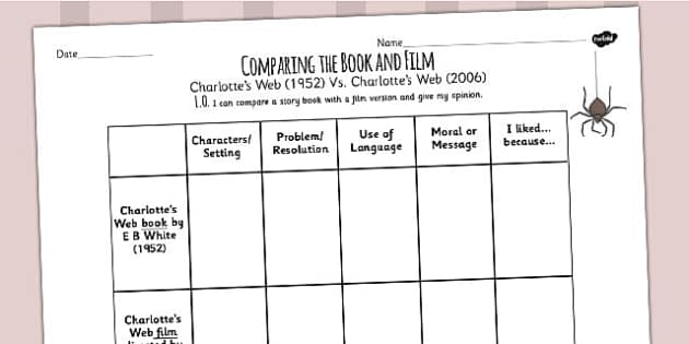 Charlotte's Web Comparing Book and Film Differentiated Worksheet