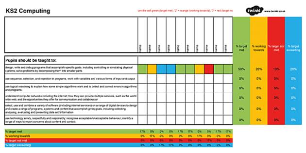 KS1 and KS2 Computing Assessment Spreadsheet - ks1, ks2, computing, assessment spreadsheet