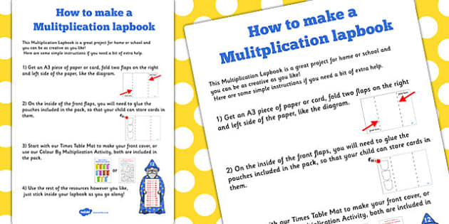 Multiplication Lapbook Instructions Sheet - lapbooks, instructions