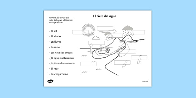 El ciclo de agua Water Cycle Labelling Activity Sheet Spanish - spanish, water cycle, water cycle worksheet, label the water cycle, ks2 geography worksheet, rain, weather, rivers and streams
