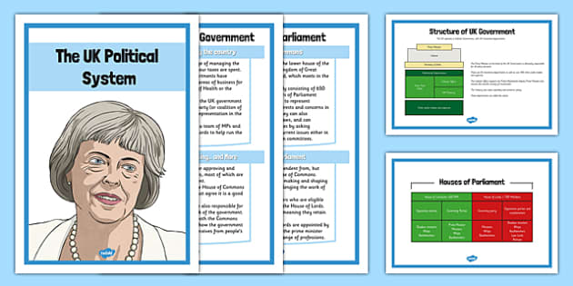 SMSC The UK Political System Poster Pack - british values, politics, uk