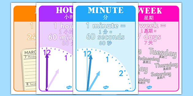 Units of Time Display Posters Chinese Mandarin Translation - chinese mandarin, units of time, display, poster, sign, units, unit, time units, time, minute, second, hour, day, week, month, year