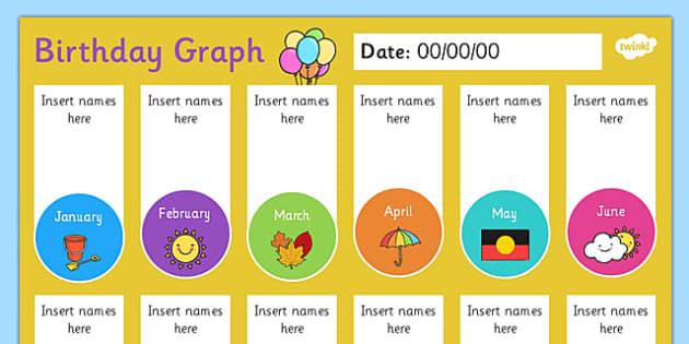 Interactive Editable Birthday Graph Display Presentation - australia, interactive, editable, birthday, graph, display, presentation