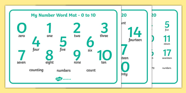 Numbers and Words 0 20 Word Mat - numbers, word, word mat, 0-10, 0-20, Numbers to 20, counting, numeral recognition, numeral identification, number formation