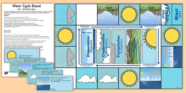 Water Cycle Game Romanian Translation - romanian, water cycle, game, water, cycle, science