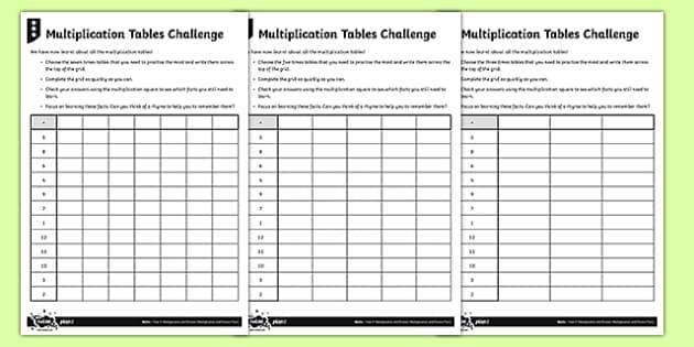 Tables Test - times tables test, times tables, test, times