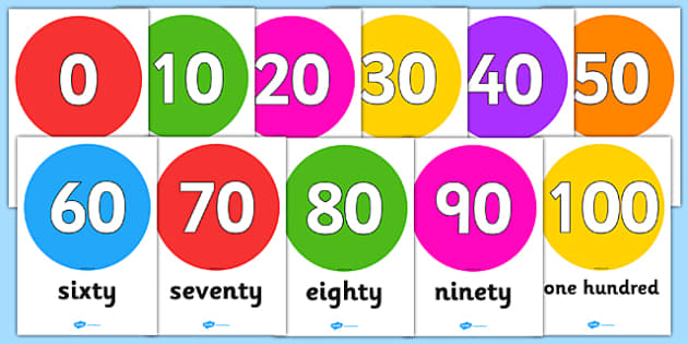 0-100 Number and Word Posters - 0-100, number poster, number, poster, display, word