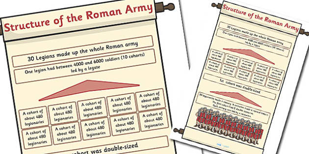 Structure of the Roman Army Poster - the romans, roman armies, how roman armies were structured, roman army poster, roman history, roman culture, ks2