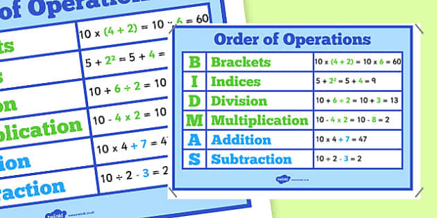 Order of Operations BIDMAS Poster - order, operations, bidmas, poster, display