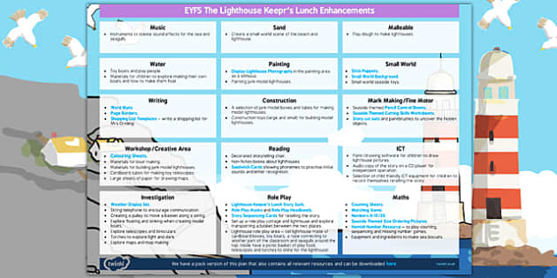 EYFS Enhancement Ideas to Support Teaching on The Lighthouse Keeper's Lunch - enhancement, ideas