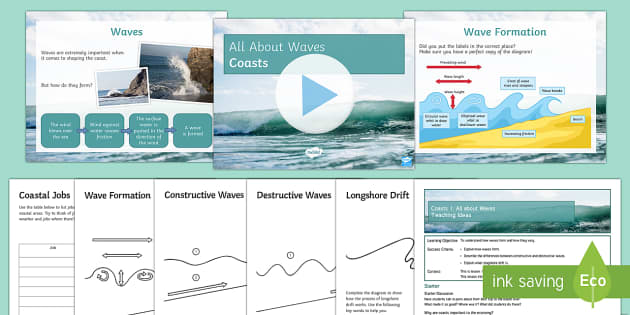 Coasts 1: All About Waves Lesson Pack - Physical, Landscapes, UK, AQA, GCSE, coasts, fetch, constructive, destructive, wind, sea