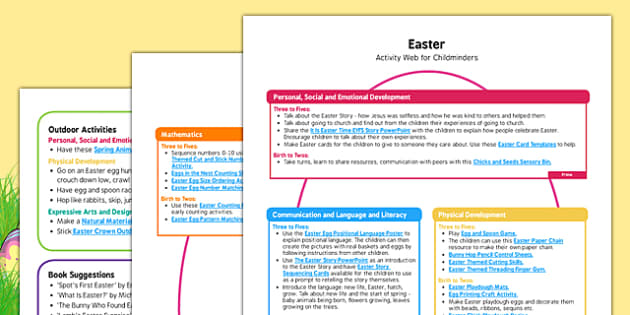 Childminder Easter Activity Web - Easter, childminder, activity web, activity, web