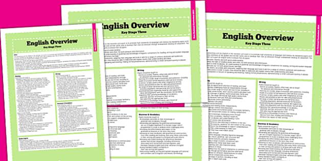 KS3 English Curriculum Overview - teacher management, literacy