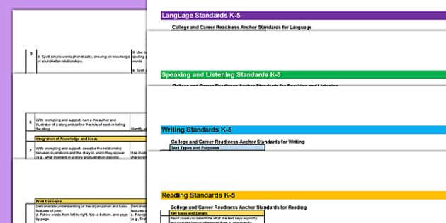 K to 5 English Language Arts Literacy Standards Overview Spreadsheet - english, standards, overview