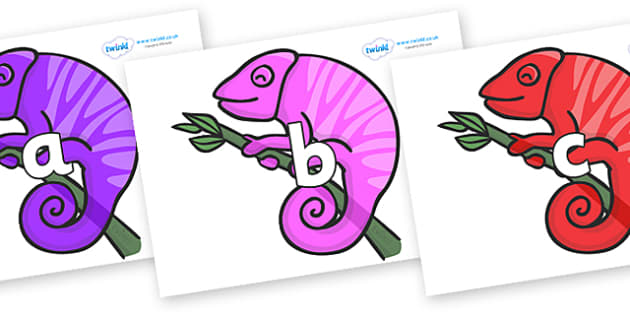 Phase 2 Phonemes on Chameleons - Phonemes, phoneme, Phase 2, Phase two, Foundation, Literacy, Letters and Sounds, DfES, display