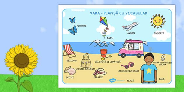 Vara, Plansa cu vocabular - comunicare, dezvoltarea vorbirii