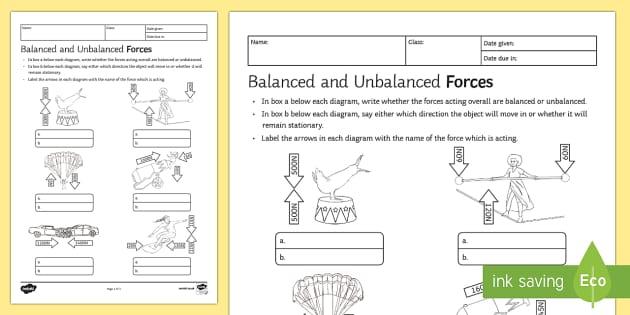 Balanced Forces Worksheet Homework forces force balanced – Force Diagrams Worksheet
