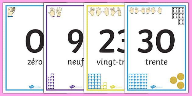 Visual Number Line Posters 0-30 French - french, visual, numberline, posters