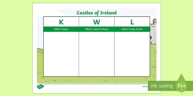 Castles of Ireland KWL Grid - ROI Places of Interest, tourism, history, geography, ireland, castles of ireland, medieval castles,