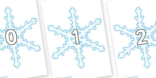 Numbers 0-100 on Snowflakes (New) - 0-100, foundation stage numeracy, Number recognition, Number flashcards, counting, number frieze, Display numbers, number posters