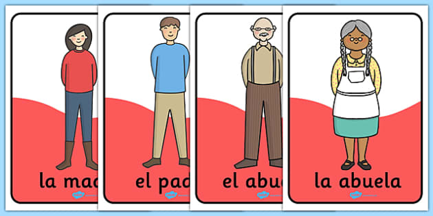 Spanish Family Display Posters - Ourselves display, spain, spanish, mum, dad, brother, sister, uncle, aunt, all about me, my body, senses, emotions, family, body, growth