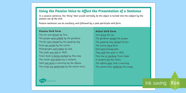 Year 6 SPaG Using the Passive Voice Word Mat