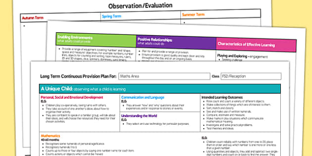 Maths Area Editable Continuous Provision Plan Reception FS2