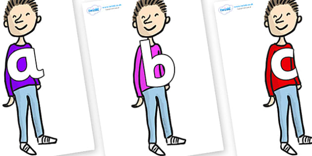 Phoneme Set on Michael to Support Teaching on Matilda - Phoneme set, phonemes, phoneme, Letters and Sounds, DfES, display, Phase 1, Phase 2, Phase 3, Phase 5, Foundation, Literacy