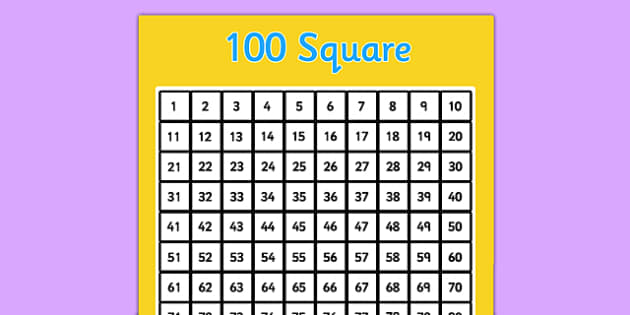 Sgwâr cant - Number square, hundred square, Counting, Numbers 0-100