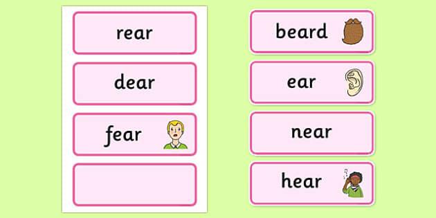 Ear Sound Word Cards - ear sound, word cards, word, cards, sound