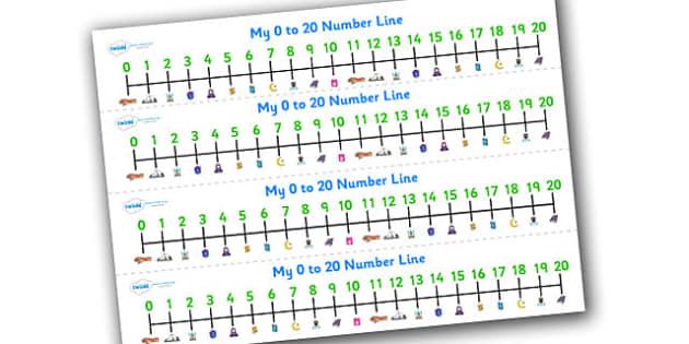Eid Number Line 0 20-eid, number, eid numbers, number line, 0-20, maths, islam, islam number line, counting, counting aid, religion
