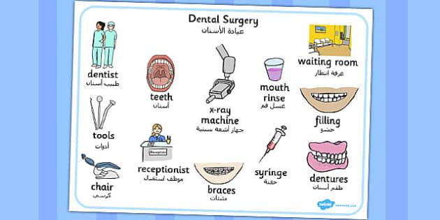 Dentist Surgery Word Mat Arabic Translation - arabic, dentist, word mat