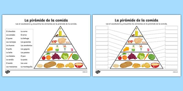 Food Writing Pyramid Activity Sheet Spanish, worksheet