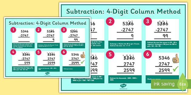 Subtracting 4-Digit Numbers Using Column Method Display Poster - subtracting, 4 digit, numbers, subtract, columnar, column method, display poster, display, poster, ks2, year 5, year 6, maths, add, subtract, formal
