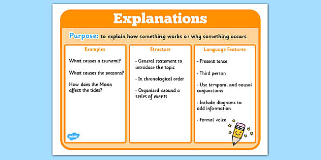 Features of Explanation Texts Poster - explanations, explanations poster, explanation texts, features of explanation texts, writing an explanation, ks2