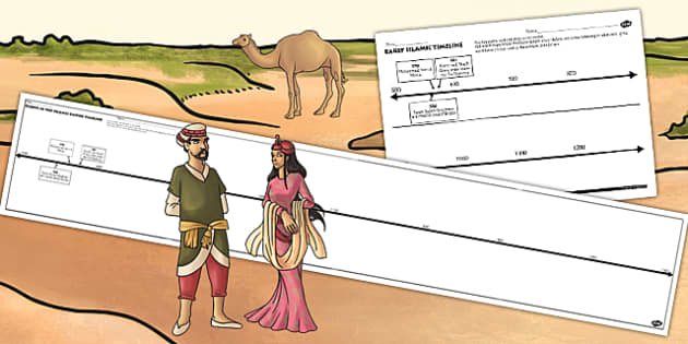 Early Islamic Civilisation Timeline Activity - history, KS2
