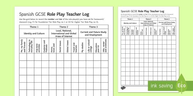 GCSE Spanish Role Play Teacher Log - Spanish Speaking Practice, role play, log, list, classroom organisation, teacher,French