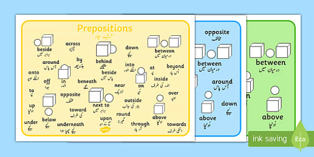 Prepositions Word Mat Urdu Translation - urdu, prepositions, word, mat, word mat, words
