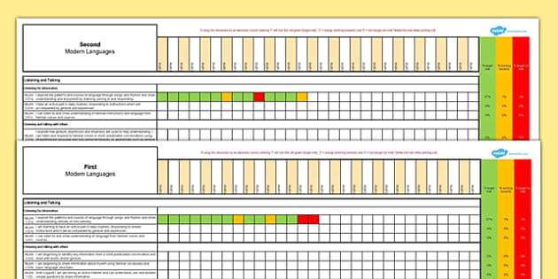 Scottish Curriculum for Excellence First Second Modern Languages Assessment Spreadsheets - CfE, planning, tracking, First, Second, modern languages