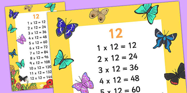 12 Times Table Display Poster - displays, posters, visual, aids, times table, times tables