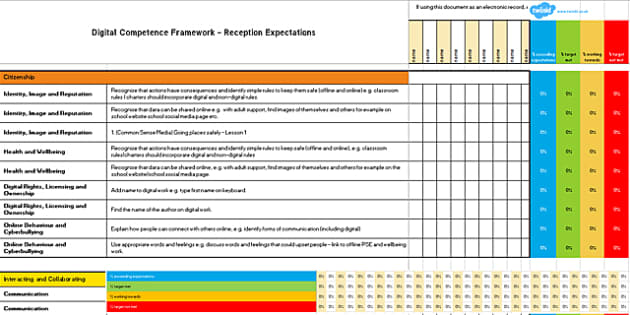 Digital Competence Framework Reception Assessment Tracker