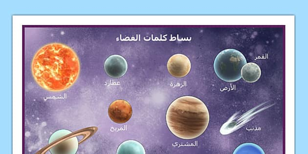 بساط مصور كلمات الفضاء - الفضاء، وسائل تعليمية، موارد تعليمية