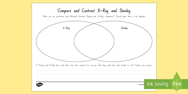 XRay and Stanley Comparison Activity Sheet - New Zealand Chapter Chat, Chapter Chat NZ, Chapter Chat, Holes, Louis Sachar, Stanley, X-Ray, Charac